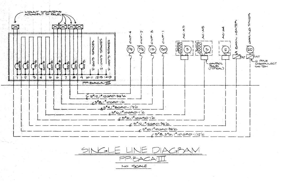 1 Line Diagram Renovation 4_2020
